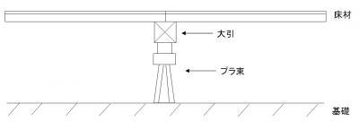100130_2×4講座-11