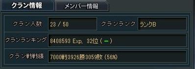 7000戦
