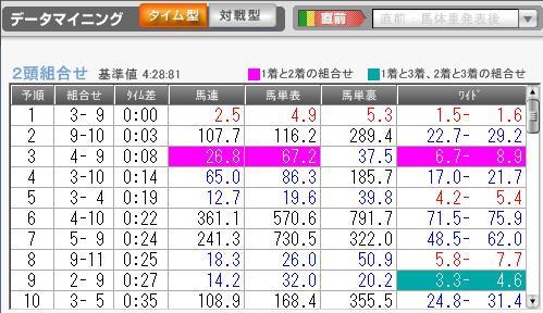 1月8日京都10R