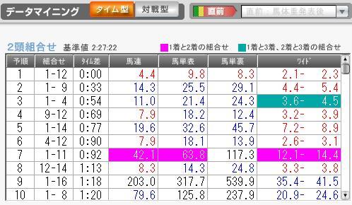 1月9日中山1R