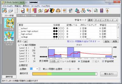 091113 P-Study System