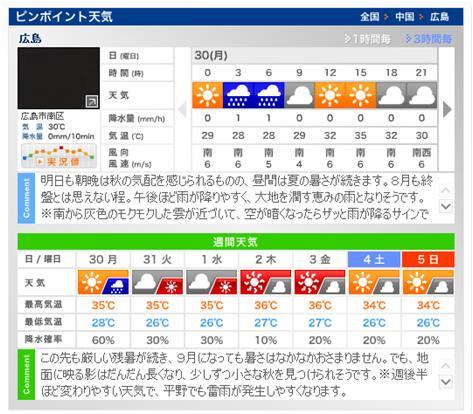 20100829_天気予報2