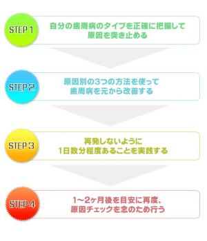 step-H6.jpg