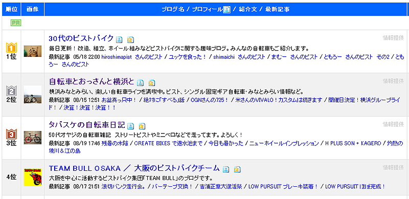 ranking2013_8.jpg