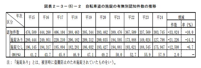 toukei2012_3.jpg