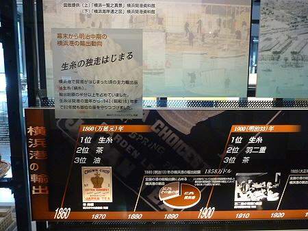 横浜税関展示資料館10(2011.7.29)