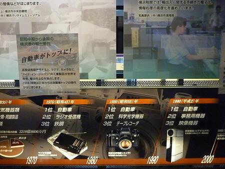 横浜税関展示資料館12(2011.7.29)