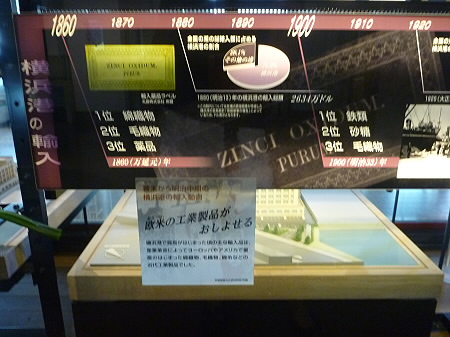 横浜税関展示資料館13(2011.7.29)