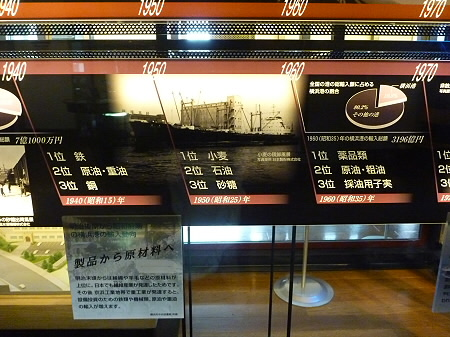 横浜税関展示資料館14(2011.7.29)