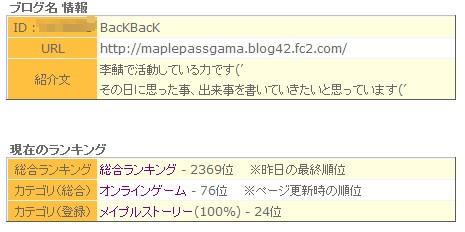 Blogランキング