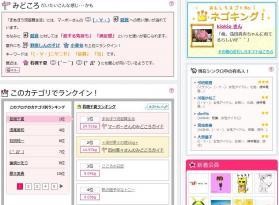 blogram
