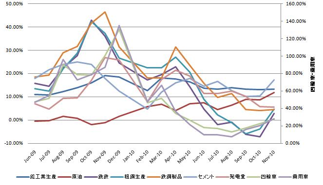 China IP 20101212