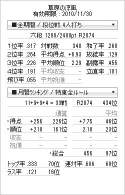 tenhou_prof_20100911.png