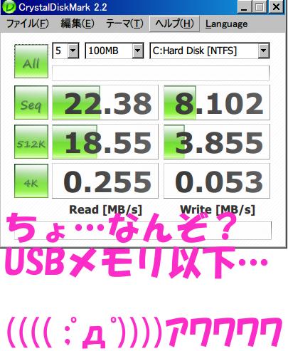 USBメモリ以下…