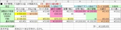 貯金状況20100430