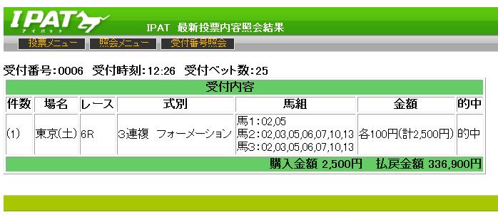 0529東京6R
