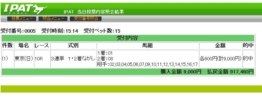 0530日本ダービー