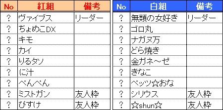 20120201_紅白メンバー