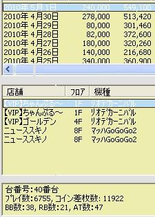 2010y05m03d_170416859.jpg