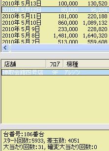 2010y05m14d_005218296.jpg