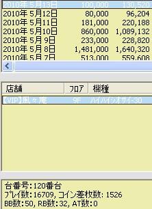 2010y05m14d_005538515.jpg
