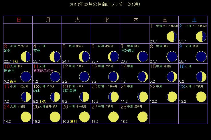 月の満ち欠け 名前」の検索 ...