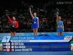五輪女子フィギュア、フリー