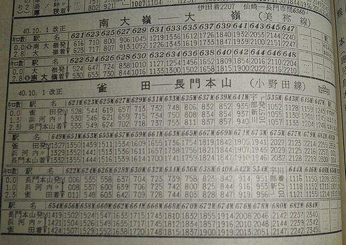 小野田線(本山線)時刻表(『交通公社の時刻表』昭和40年11月号より)