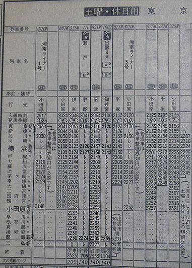 「出雲3号・知井宮行き」(『交通公社の時刻表』1987年11月号)