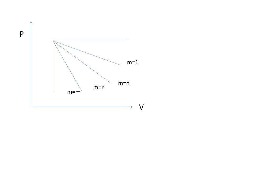 基礎17説明図