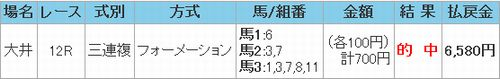 2013/2/18 大井12R