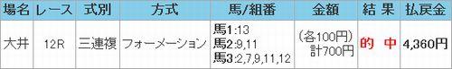 2013/2/19 大井12R