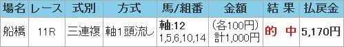 2013/3/12 船橋12R