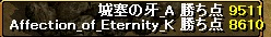 Affection_of_Eternity様GV結果