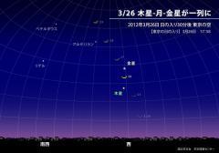 120317木星-月-金星が一直線