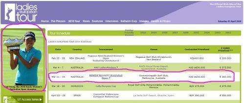 20100311-14 Handa Womens Australian Open $600,000