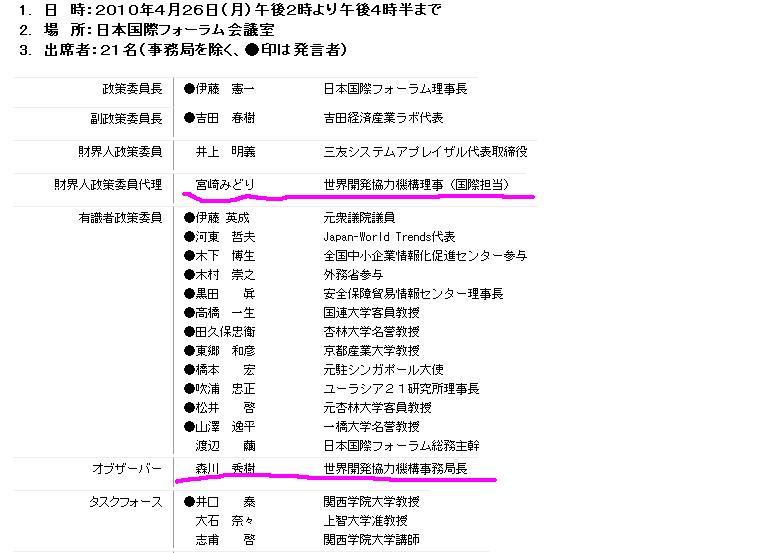 20100426 「外国人受入れの展望と課題」
