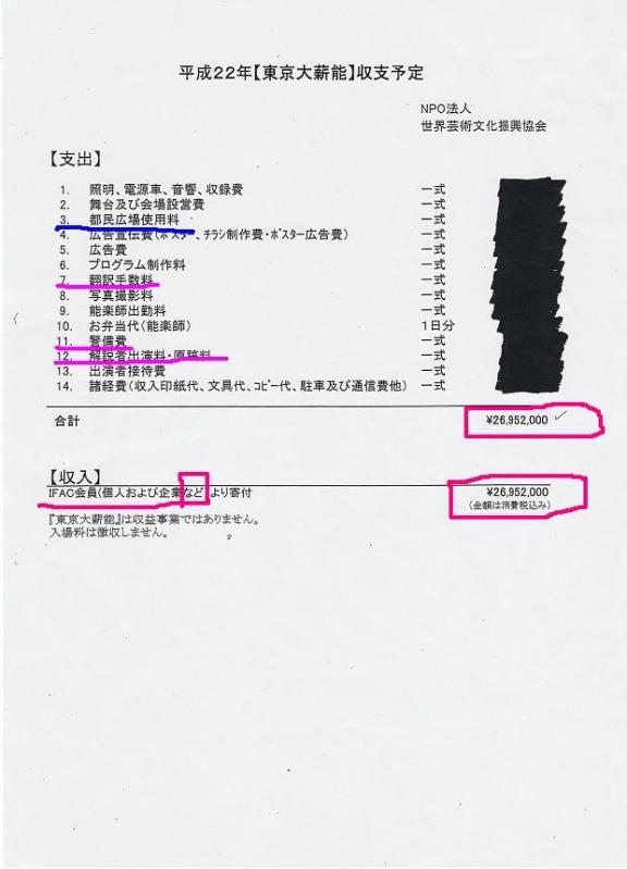 20100826  平成22年【東京大薪能】収支予定