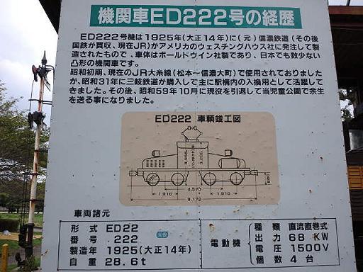 ED222経歴