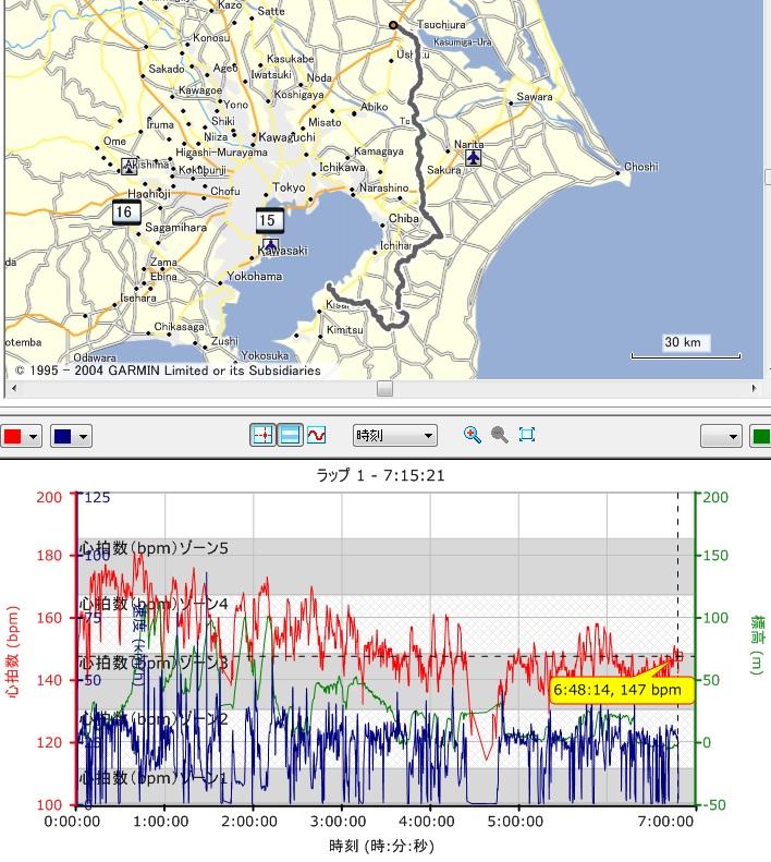 612BRM千葉600km(茂木)vs時間S-PC3