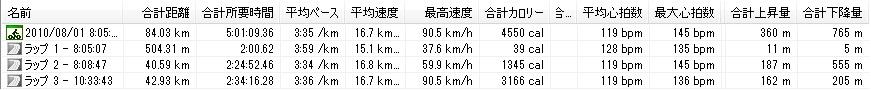 731fuji320km_kouhan.jpg