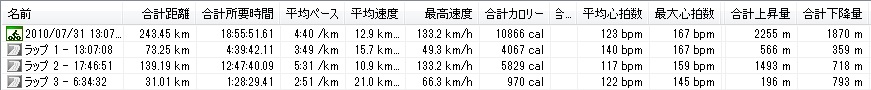 731fuji320km_zenhan.jpg