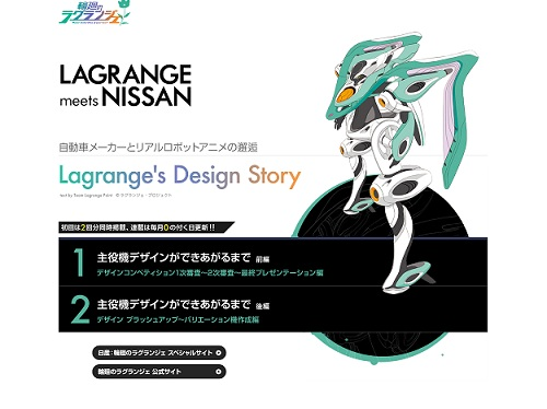 Lagranges Design Story