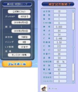 2010年4月後期球団別リーグ(フル)結果
