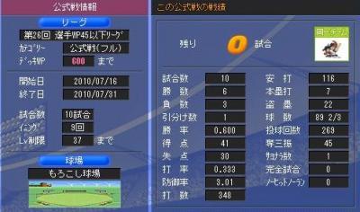 2010年7月後期WP45以下リーグ(フル)結果