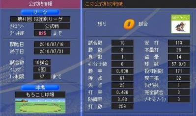 2010年7月後期球団別リーグ結果