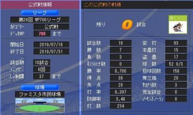 2010年7月後期WP700リーグ結果