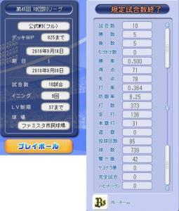 2010年9月後期球団別リーグ(フル)結果