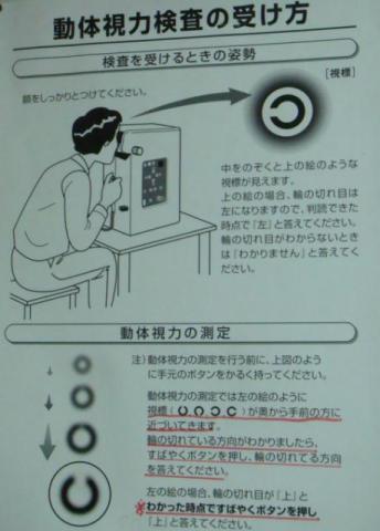 動体視力検査の受け方
