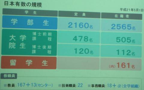 福井大学工学部、工学研究科の現状